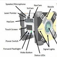 Thử thách thiết kế cánh tay robot của NASA với giải thưởng lên tới 5.000 USD