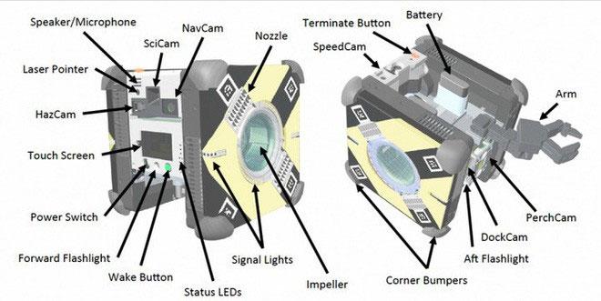 Cấu tạo mô phỏng của Astrobee.