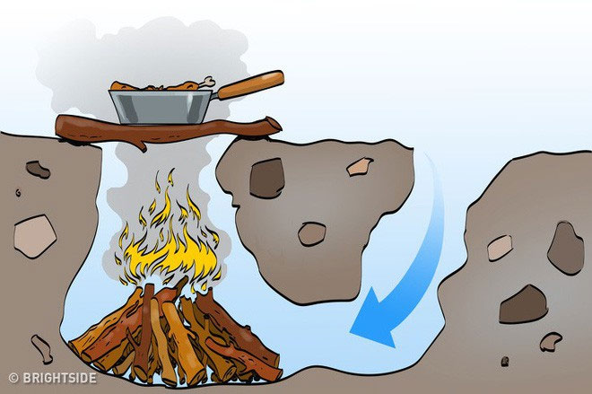 Để tạo lửa bền, có 3 thứ thiết yếu bạn phải có: Oxy, nguyên liệu và nguồn đánh lửa.