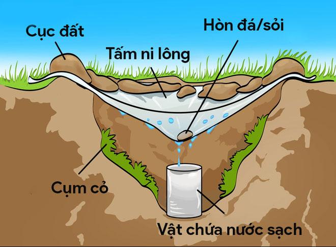 Điểm trũng trùng với miệng của vật chứa nước sạch bên dưới.