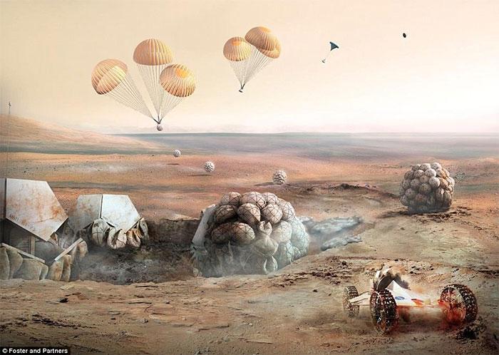 Ở giai đoạn 2, để chuẩn bị cho việc hạ cánh xuống các khu vực có thể sinh sống, các robot sẽ nhảy dù xuống