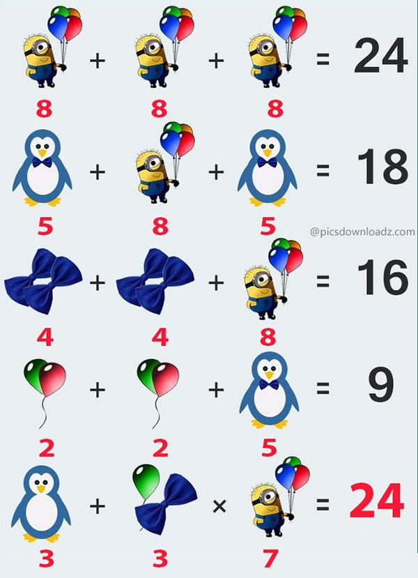 Đáp án câu đố