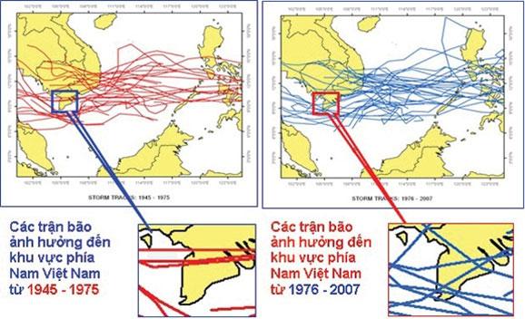 Ảnh hưởng của các cơn bão tới khu vực phía Nam nước ta.