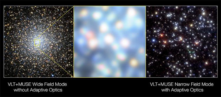 Hình ảnh chụp cụm sao cầu NGC 6388 qua chế độ quang học thích ứng mới của VLT.