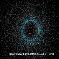 Bản đồ tiểu hành tinh trong hệ Mặt Trời qua gần 20 năm