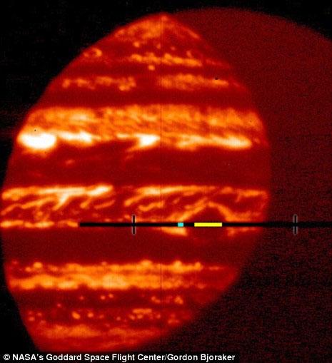 Dấu hiệu hóa học của nước trên sao Mộc
