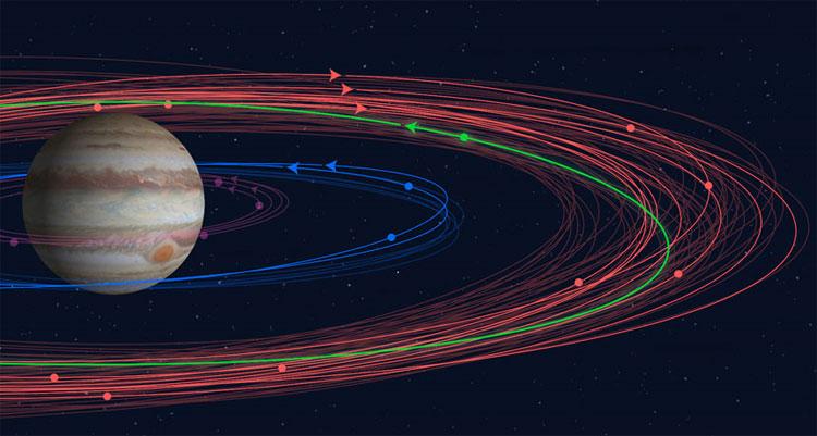 Đường quỹ đạo của mặt trăng sao Mộc
