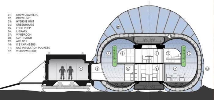 Ngôi nhà sẽ được nối với một buồng đệm để các phi hành gia chuẩn bị khi ra - vào nhà.
