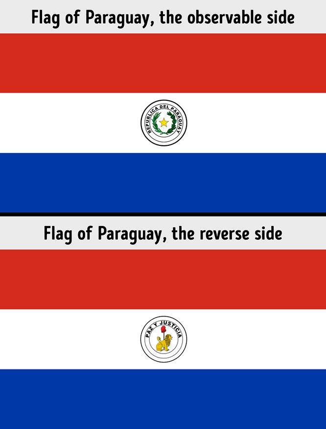 Quốc kỳ Paragoay