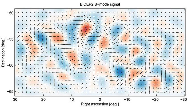 Những hình xoáy phân cực của ánh sáng ngoài rìa vũ trụ.
