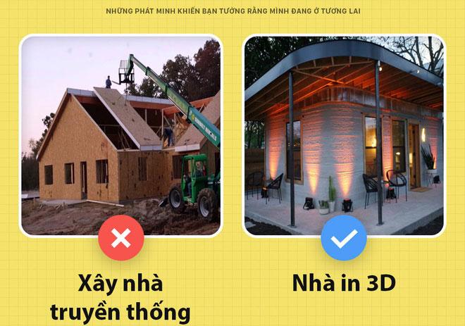 Giờ đã có thể in 3D ra cả một ngôi nhà