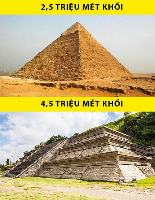 Danh hiệu kim tự tháp lớn nhất thế giới thực chất thuộc về Đại kim tự tháp Cholula.