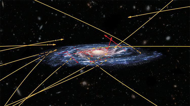 Sơ đồ các sao siêu nhanh tiến về phía thiên hà Milky Way.