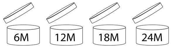 Hạn sử dụng đôi khi chỉ là một dãy số được chia theo dạng ngày/tháng/năm thôi.