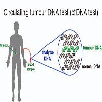 Ung thư không cần xạ trị nhờ xét nghiệm máu sau phẫu thuật