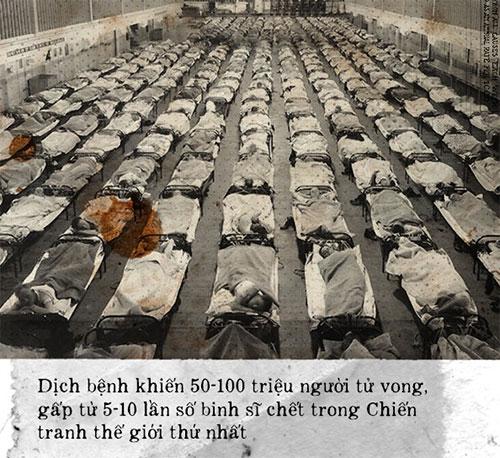 Người chết la liệt vì dịch cúm