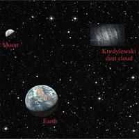 """Phát hiện thêm hai """"mặt trăng"""" của Trái đất"""