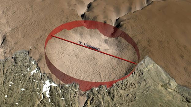 Miệng hố rộng 31km vừa được phát hiện ở Greenland.