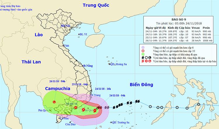 Vị trí và hướng di chuyển của bão số 9