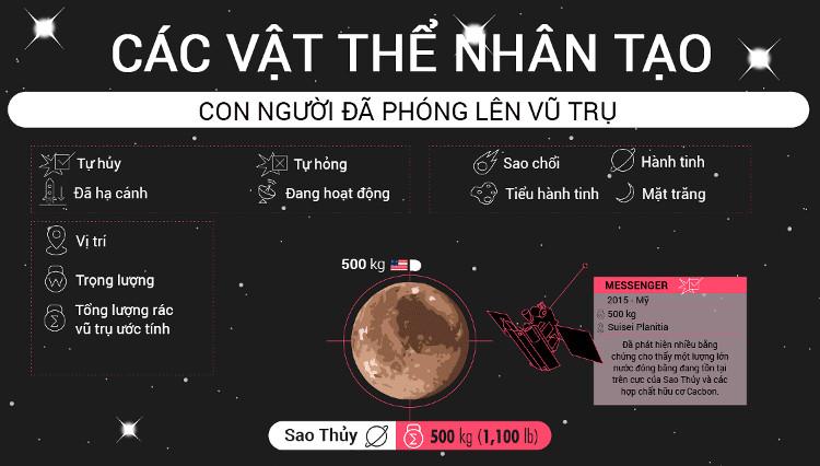 """Nhân loại đã """"xả"""" bao nhiêu rác ra ngoài vũ trụ?"""