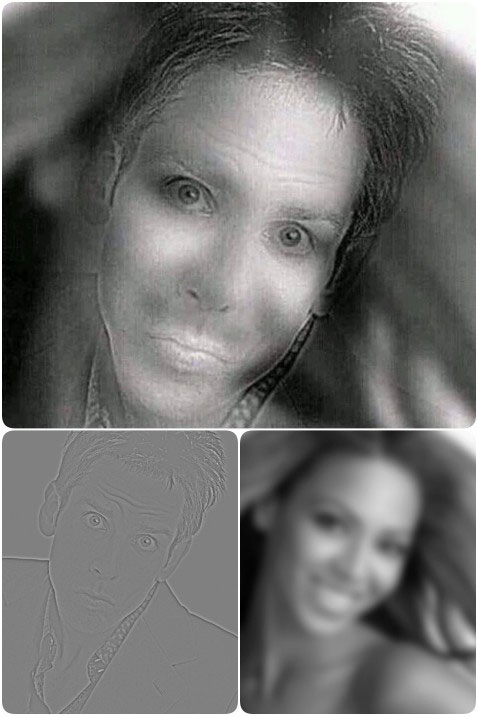 Thành phần cấu tạo nên tấm hình là ảnh của Ben Stiller ở tần số cao (trái), và Beyoncé tần số thấp (phải)