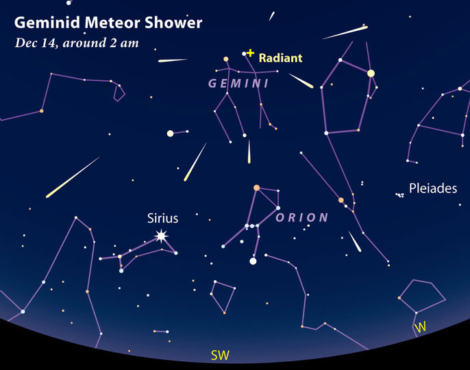 Cách xác định chòm song tử (giữa màn hình, phía trên) hình hai anh em trên bầu trời, nơi mưa sao băng sẽ tuôn xuống