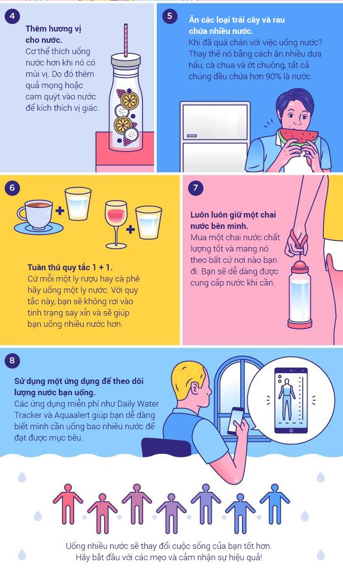 Uống nhiều nước sẽ thay đổi cuộc sống của bạn tốt hơn