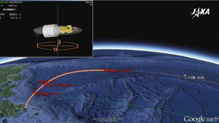 Mô phỏng hành trình của tên lửa và vệ tinh.