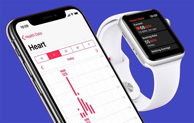 eSIM sử dụng được cho cả smartphone và Smartwatch.