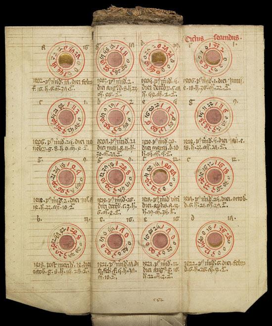 Một cuốn niên giám của thế kỷ 15