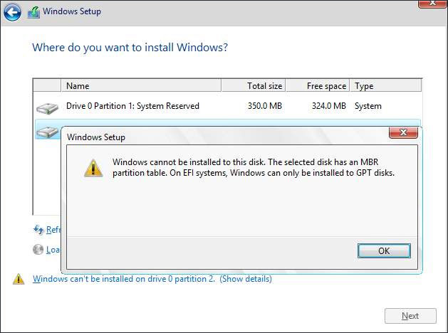 Lỗi cài Windows Cannot Be Installed to a Disk