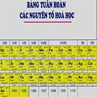 Người Việt có cơ hội sáng tạo Bảng hệ thống tuần hoàn