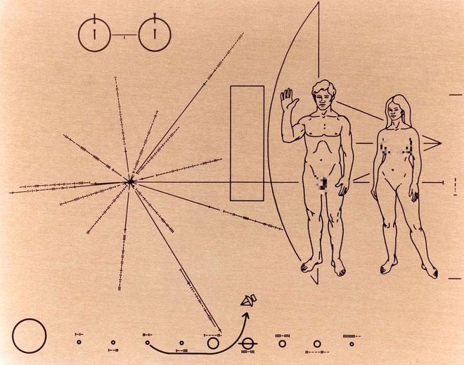 Hình ảnh nam giới và phụ nữ không quần áo và những biểu tượng cho biết nguồn gốc xuất xứ của hai con tàu Pioneer
