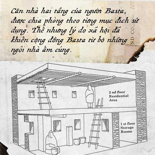 Căn nhà hai tầng của người Basta