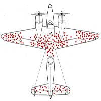"""Chuyện gắn giáp vào máy bay trong thế chiến II và giả thuyết mang tên """"Thiên vị sống sót"""""""