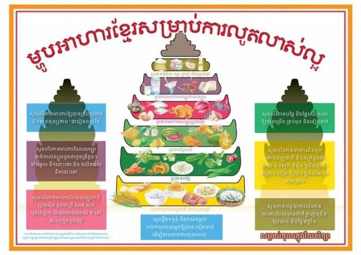 Hướng dẫn của Campuchia có hình dạng đền Angkor Wat