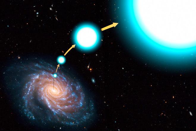 Ngôi sao siêu tốc