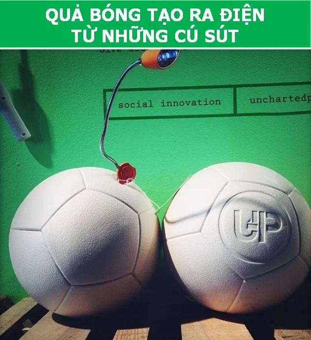 Quả bóng tạo ra điện từ những cú sút