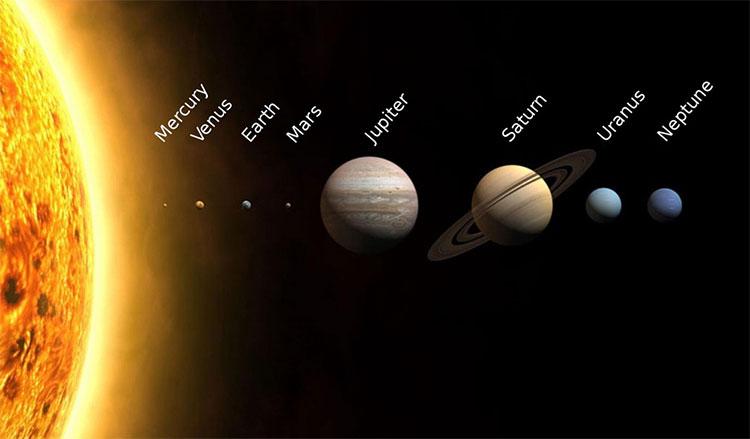 Trái Đất là hành tinh duy nhất không được đặt tên theo các vị thần