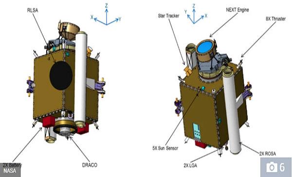 DART là thiết bị thực hiện nhiệm vụ thăm dò và gây va chạm với mặt trăng của tiểu hành tinh Didymos. (Ảnh: The Sun).