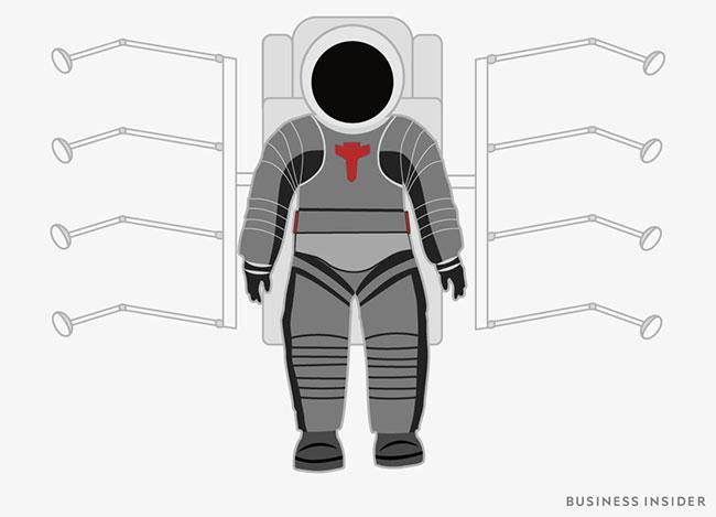 Bộ đồ du hành vũ trụ đang được đề xuất tại NASA.