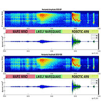 NASA công bố bản ghi âm đầu tiên về động đất trên sao Hỏa