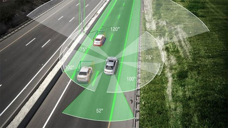 Xe tự lái áp dụng trí tuệ nhân tạo xử lý dữ liệu môi trường xung quanh để điều khiển xe.