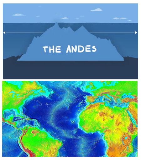 Dãy núi lớn nhất thế giới