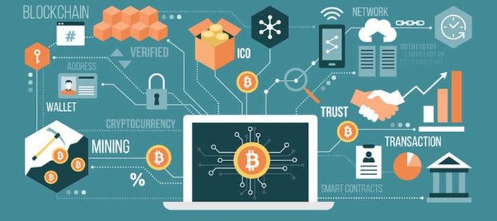 Hoạt động của Blockchain.