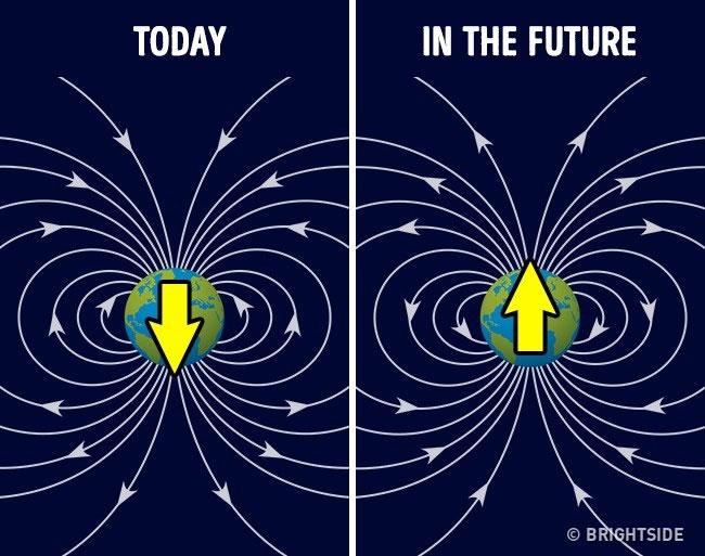 Các cực từ của Trái Đất có thể di chuyển và thậm chí có thể đổi hướng.