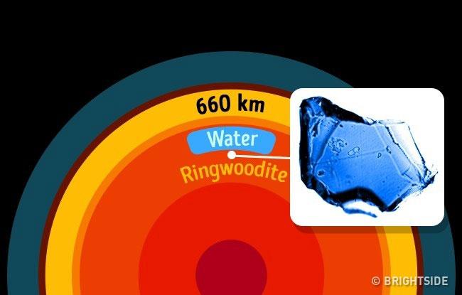 Các nhà khoa học đã phát hiện ra một hồ chứa nước lớn sâu bên dưới bề mặt Trái Đất khoảng 410 - 660km.