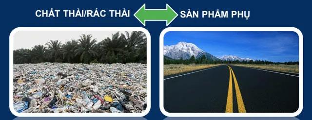 Tái sử dụng rác thải nhựa tạo vật liệu bê tông thảm đường là một hướng xử lý rất có giá trị