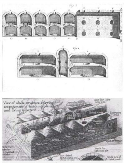 Kiến trúc cơ bản của lò ấp trứng Ai Cập cổ.