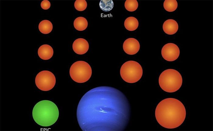 18 ngoại hành tinh cỡ trái đất được đem so sánh với trái đất (Earth) và sao Hải Vương (màu xanh).